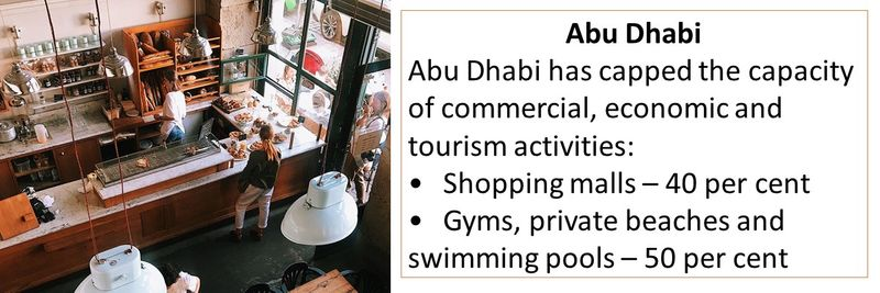 Abu Dhabi Abu Dhabi has capped the capacity of commercial, economic and tourism activities: •	Shopping malls – 40 per cent •	Gyms, private beaches and swimming pools – 50 per cent