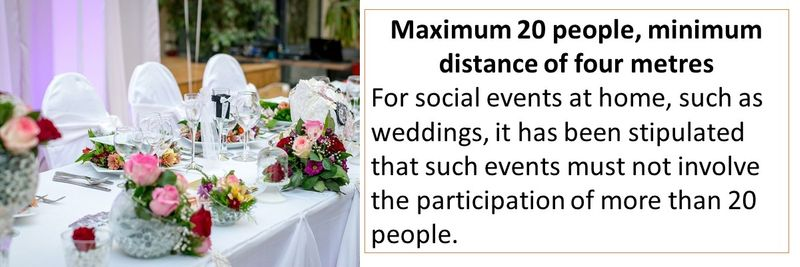 Maximum 20 people, minimum distance of four metres For social events at home, such as weddings, it has been stipulated that such events must not involve the participation of more than 20 people.