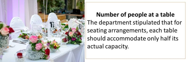 Number of people at a table The department stipulated that for seating arrangements, each table should accommodate only half its actual capacity.