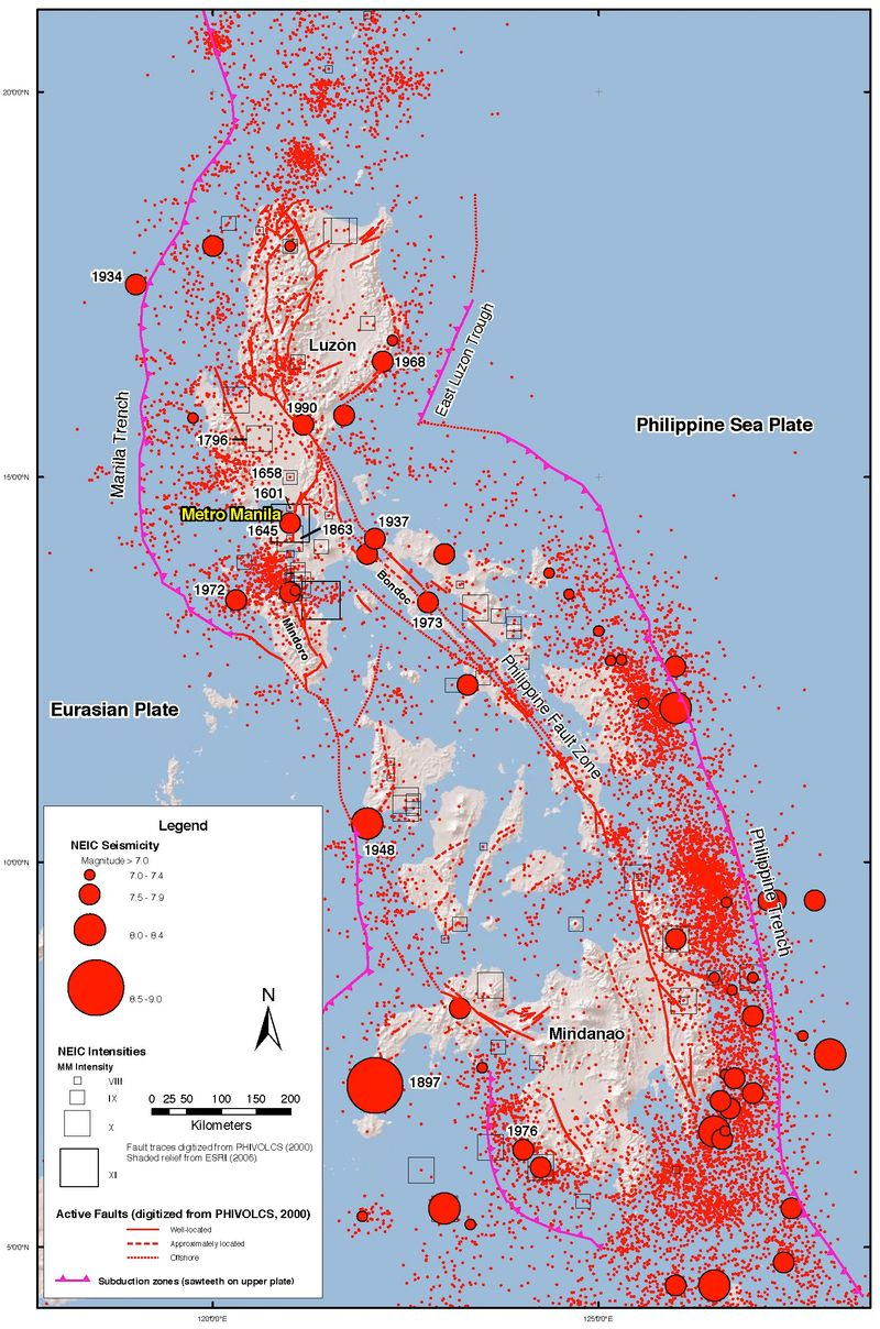 Philippine faultines