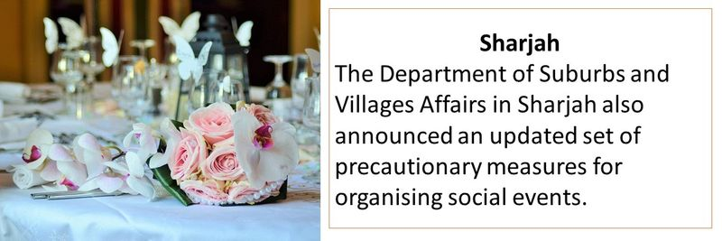 Sharjah The Department of Suburbs and Villages Affairs in Sharjah also announced an updated set of precautionary measures for organising social events.
