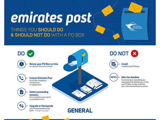 Emirates-Post-_-Infographic-ENG