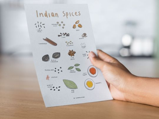 Emma's illustration of the essential Indian spices