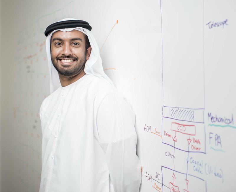 Suhail Butti Al Dhafri-1612962692513