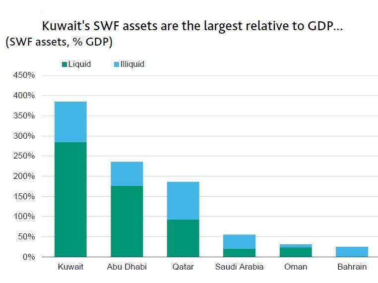 GCC SWF assets