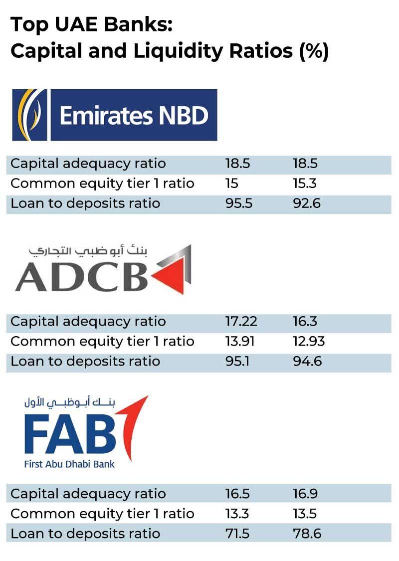 20210214-Banks-Liquidity