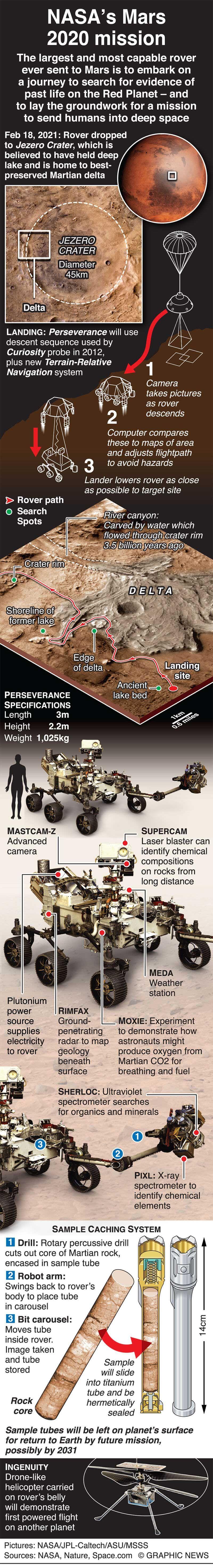 20210217 mars mission