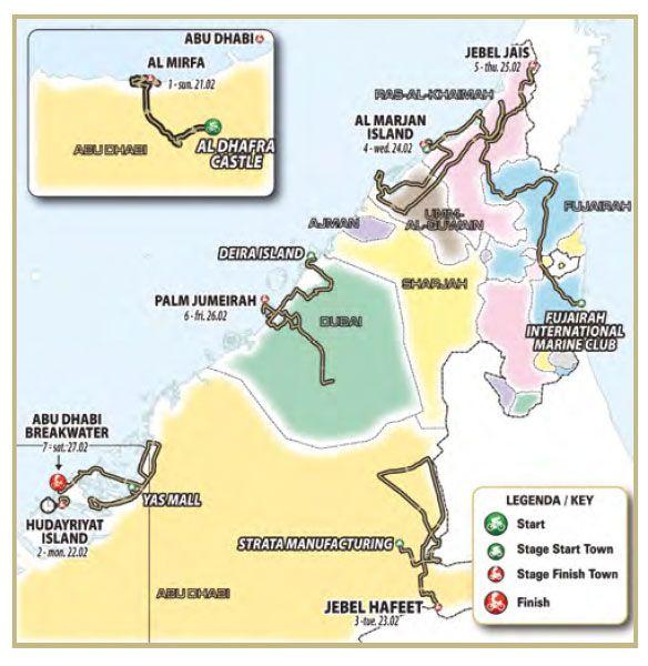 The 2021 UAE Tour route