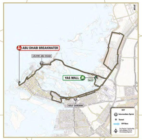 UAE Tour Stage 7