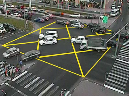 Blocking the yellow junction at traffic signal