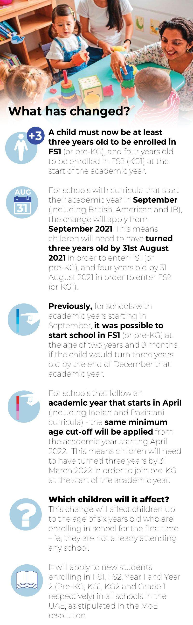 School age info