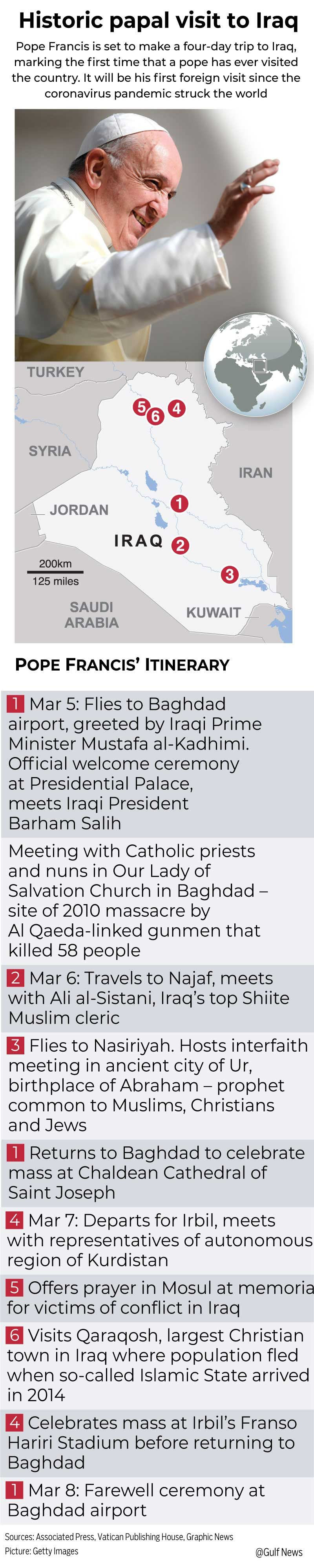 20210225 pope francis infographic