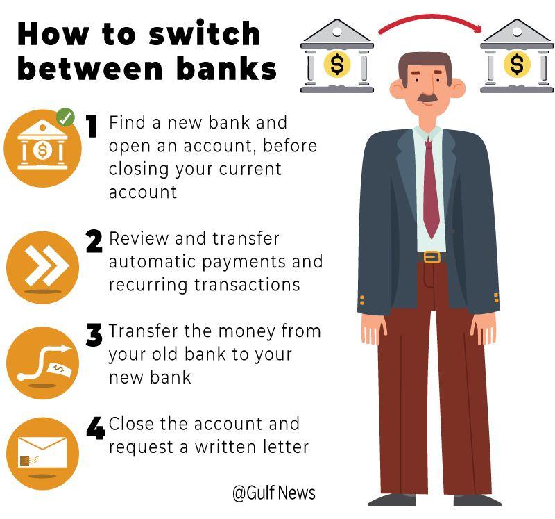 20201217-switch-banks