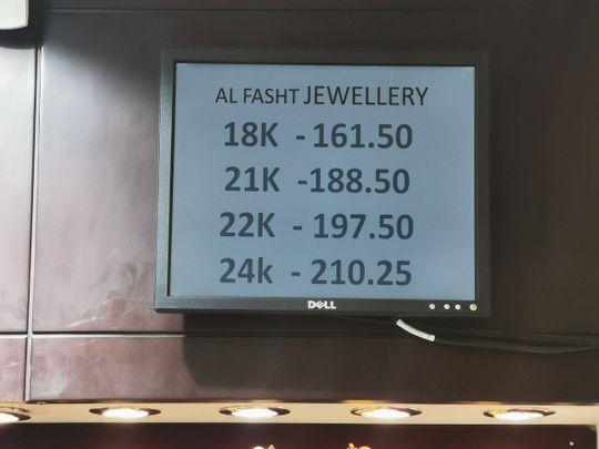 Dubai Gold Rate - February 28
