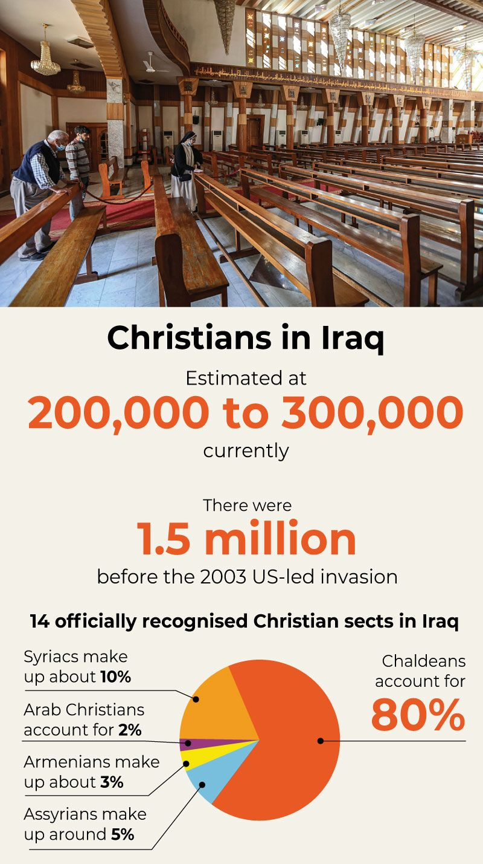 20210302-Christians-Iraq-V2