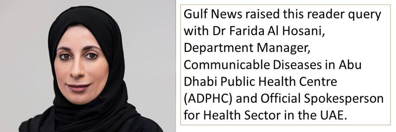 Gulf News raised this reader query with Dr Farida Al Hosani, Department Manager, Communicable Diseases in Abu Dhabi Public Health Centre (ADPHC) and Official Spokesperson for Health Sector in the UAE.