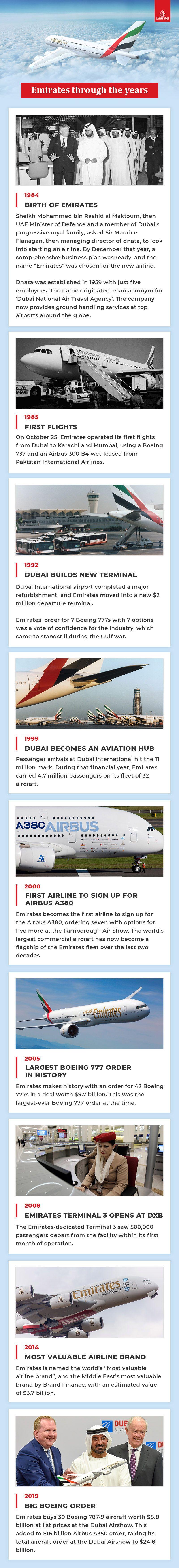 Emirates success story