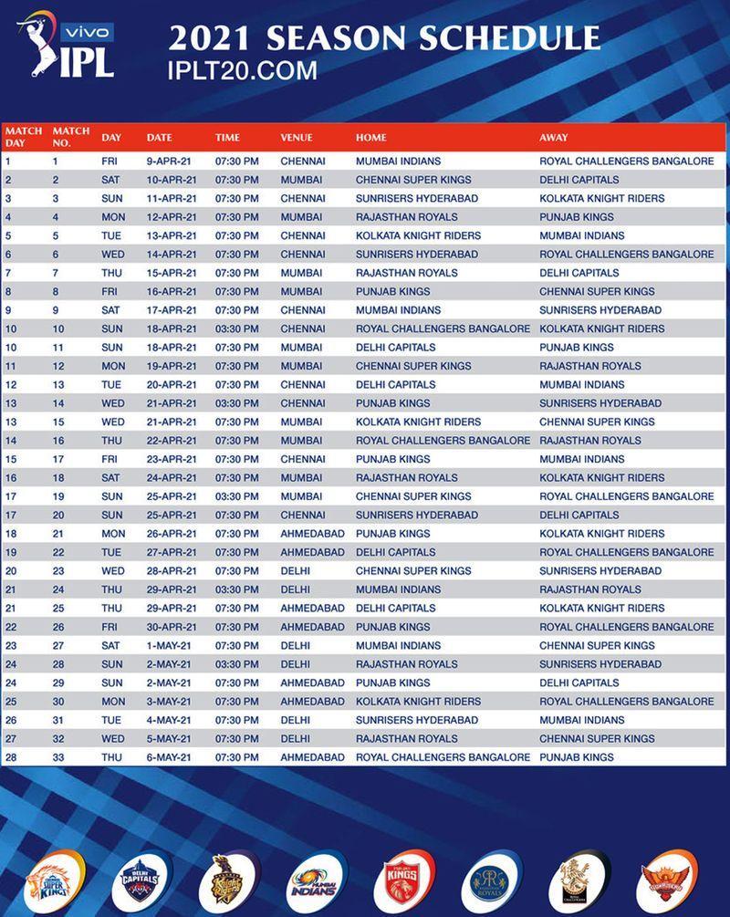 IPL 2021 fixtures