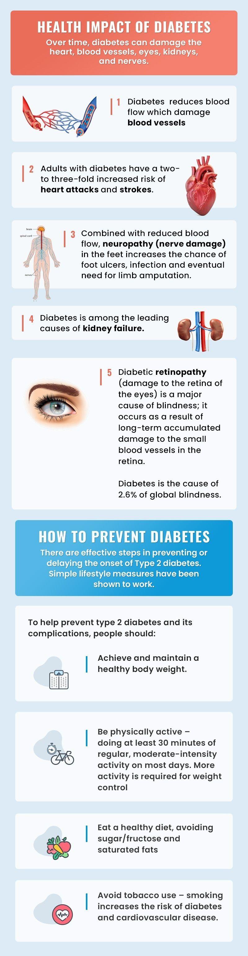 How to prevente diabetes