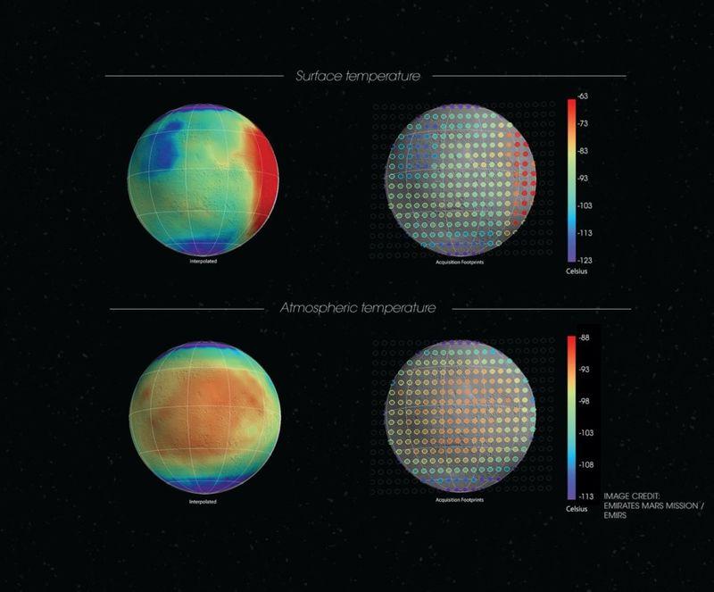 NAT Hope Probe moves to Science Orbit-1615294601505