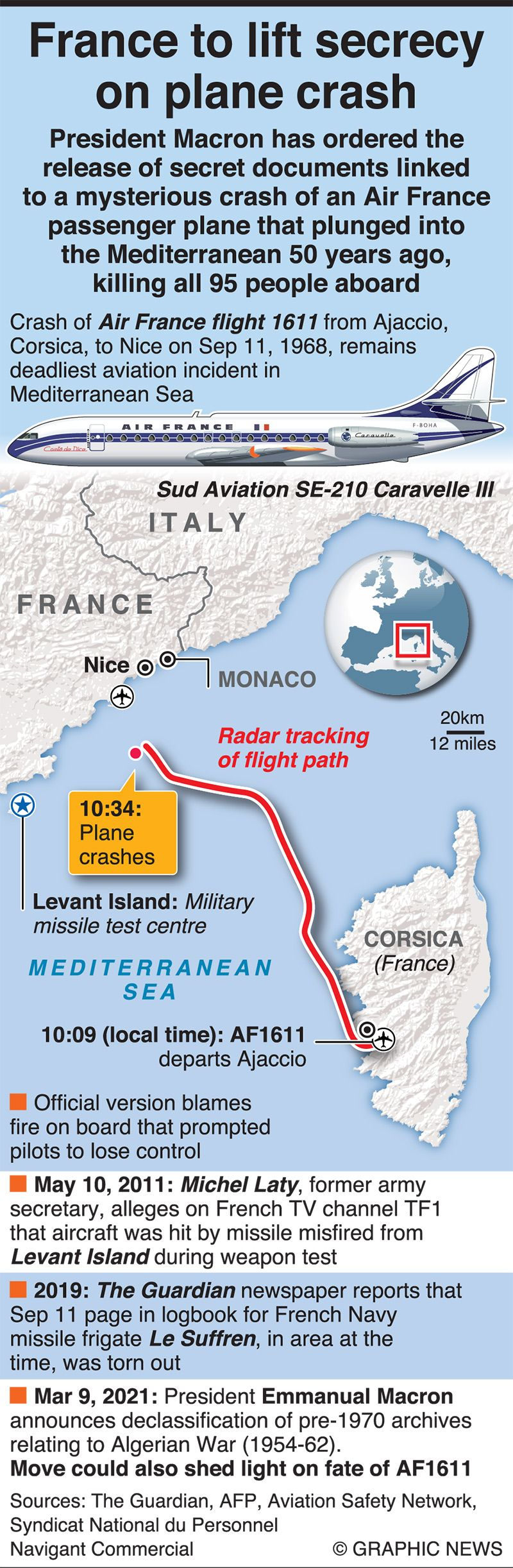 France to lift secresy on plance crash