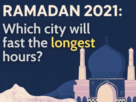 Fasten Ramadan 2021
