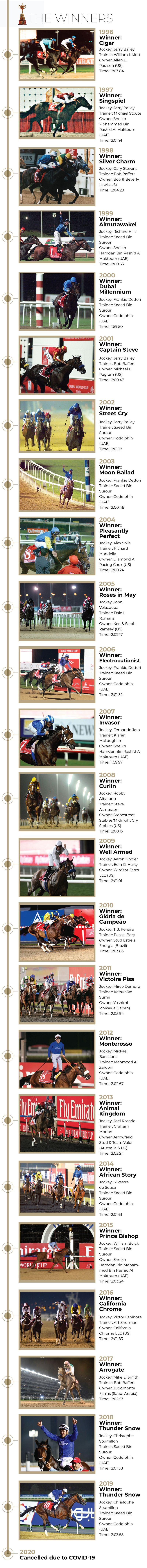 20210321-Horse-Racing_timeline-V2