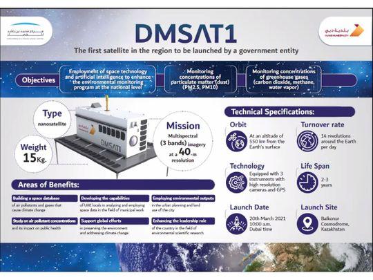 NAT_21021-DM-sat-DMSat-1-info