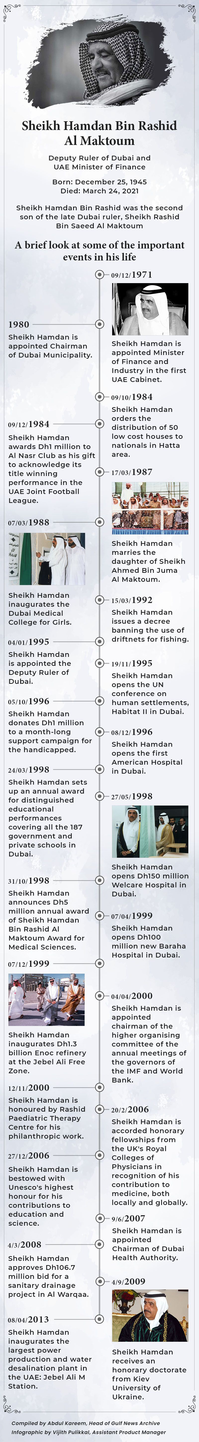 Sheikh Hamdan Bin Rashid Al Maktoum infographic