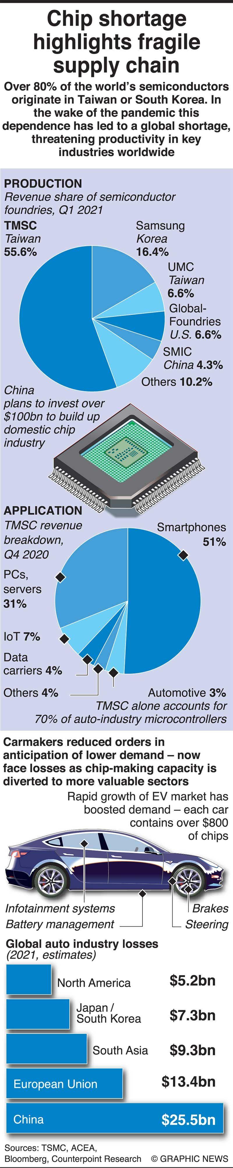 20210330 microchip