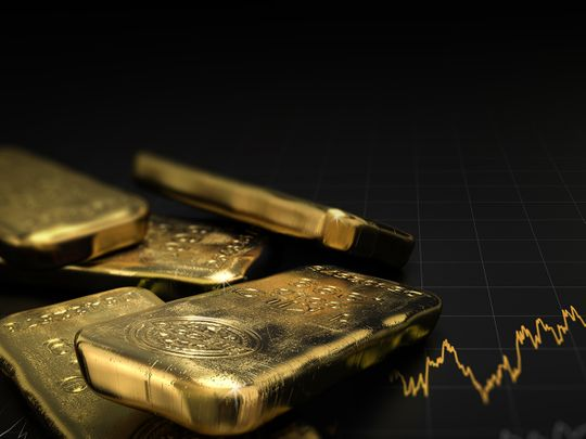 Commodities FOREX