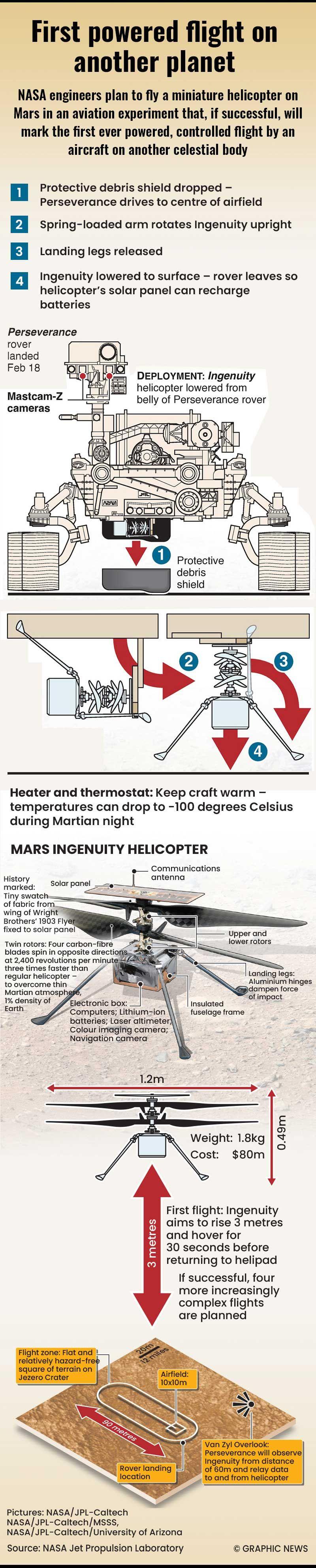 20210331 mars ingenuity