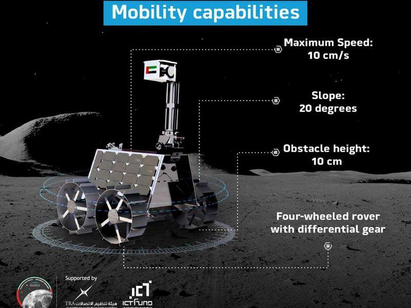 Lunar Rover Rashid