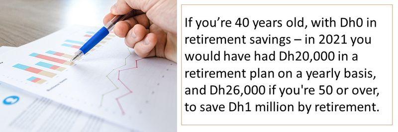 Saving late for retirement