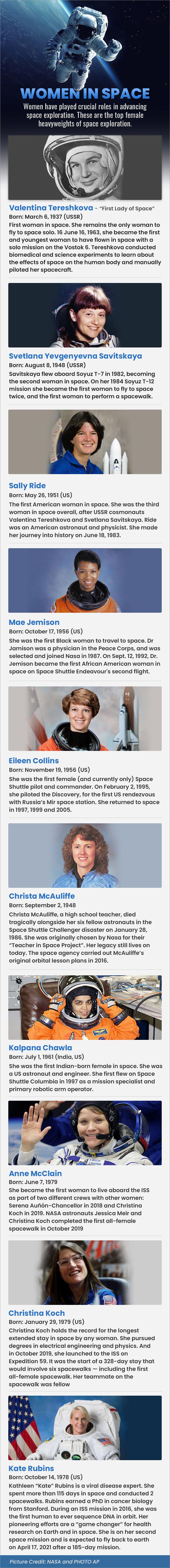 Space girls women in space