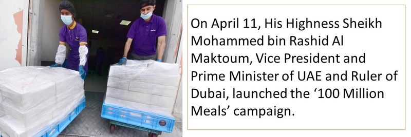 On April 11, His Highness Sheikh Mohammed bin Rashid Al Maktoum, Vice President and Prime Minister of UAE and Ruler of Dubai, launched the '100 Million Meals' campaign.