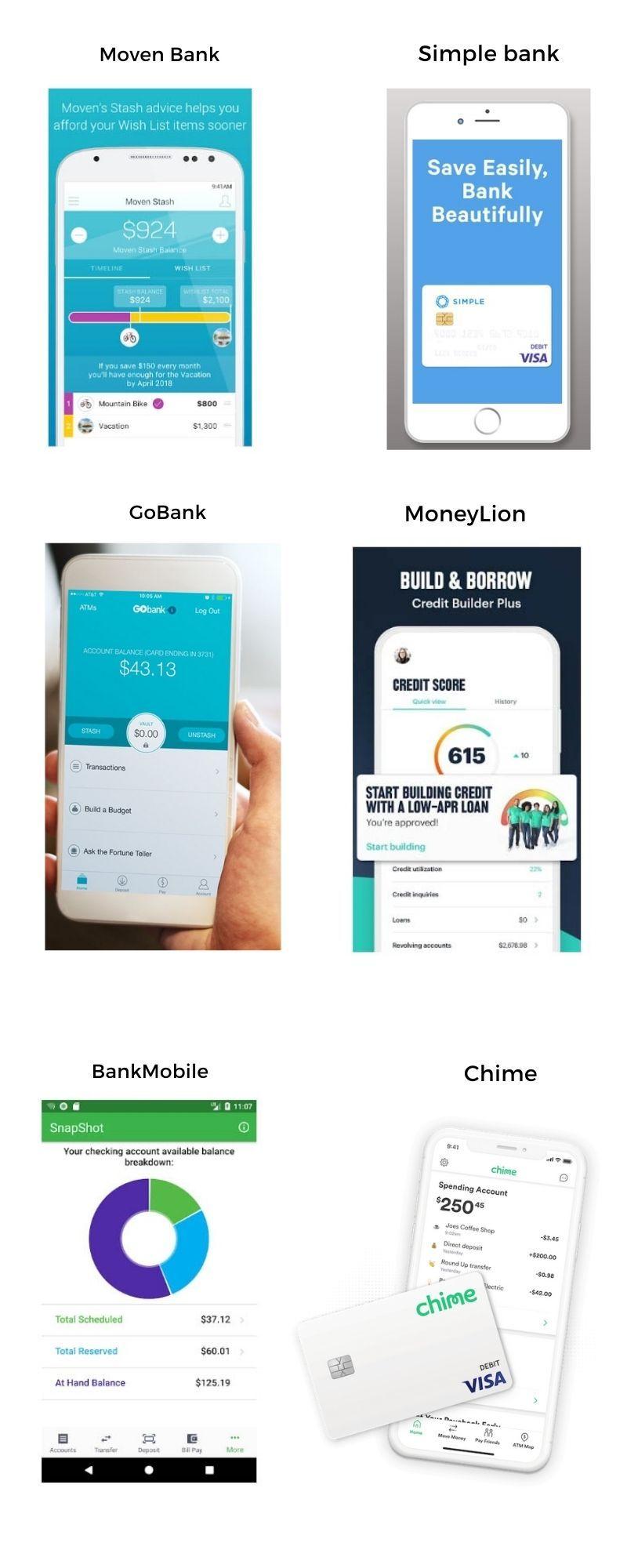 Top digital banks in the UAE