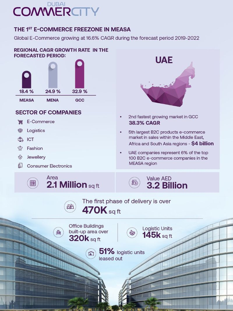 DCC Infographic