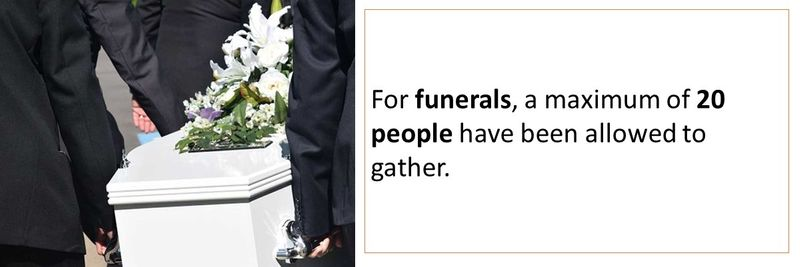 For funerals, a maximum of 20 people have been allowed to gather.
