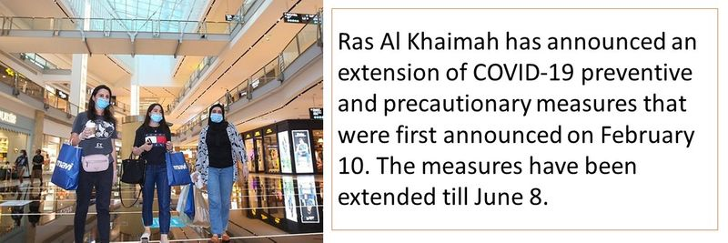 Ras Al Khaimah has announced an extension of COVID-19 preventive and precautionary measures that were first announced on February 10. The measures have been extended till June 8.