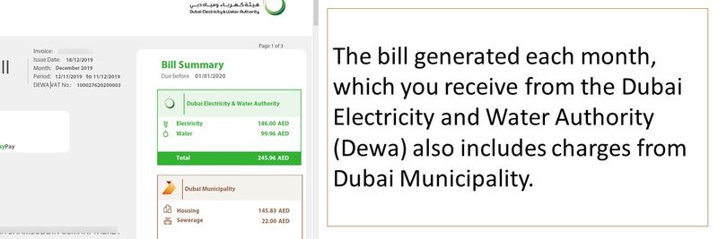 The bill generated each month, which you receive from the Dubai Electricity and Water Authority (Dewa) also includes charges from Dubai Municipality.