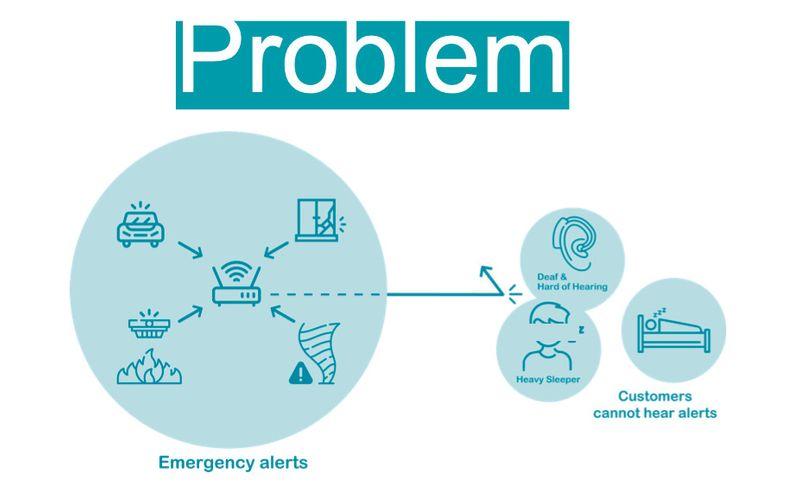 Smart pillow problem-1619878110183