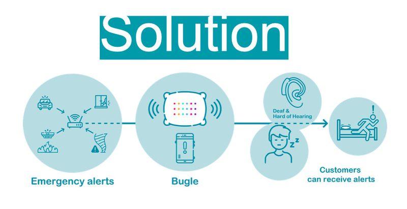 smart pillow solution-1619878111920