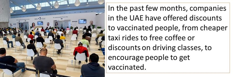 In the past few months, companies in the UAE have offered discounts to vaccinated people, from cheaper taxi rides to free coffee or discounts on driving classes, to encourage people to get vaccinated.