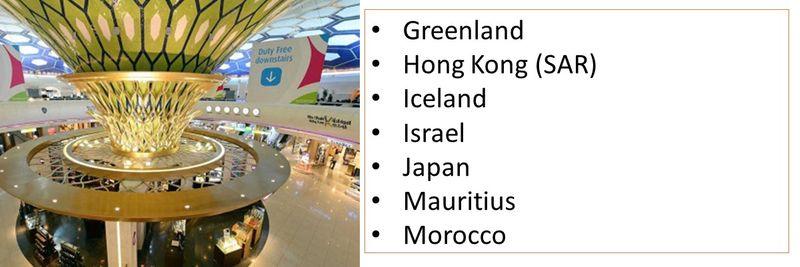 Greenland Hong Kong (SAR) Iceland Israel Japan Mauritius Morocco