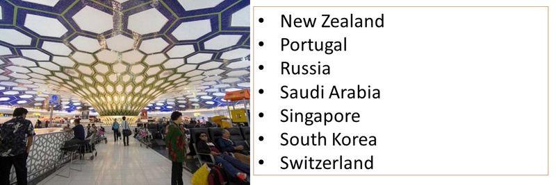 New Zealand Portugal Russia Saudi Arabia Singapore South Korea Switzerland