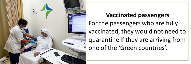 Vaccinated passengers For the passengers who are fully vaccinated, they would not need to quarantine if they are arriving from one of the 'Green countries'.