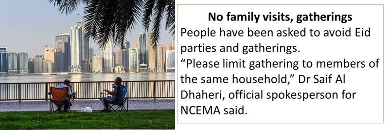 """No family visits, gatherings People have been asked to avoid Eid parties and gatherings.  """"Please limit gathering to members of the same household,"""" Dr Saif Al Dhaheri, official spokesperson for NCEMA said."""