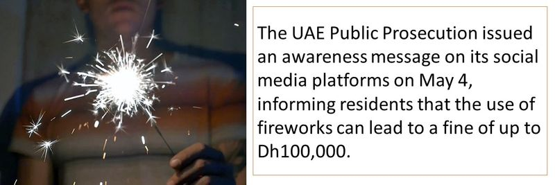 The UAE Public Prosecution issued an awareness message on its social media platforms on May 4, informing residents that the use of fireworks can lead to a fine of up to Dh100,000.