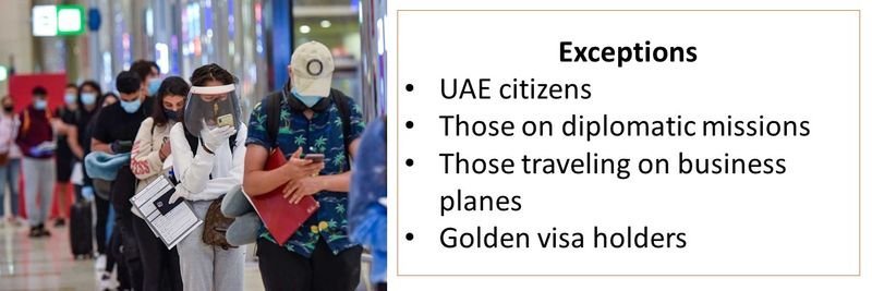 Exceptions UAE citizens Those on diplomatic missions  Those traveling on business planes Golden visa holders